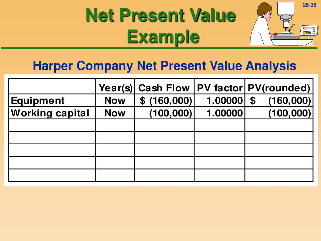 net present value essay example Net present value method, defined as the present value of the future net cash flows from an investment project net present value example.