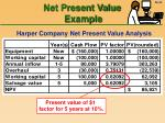 net present value example40