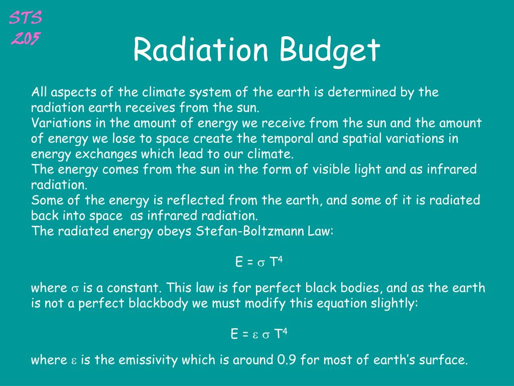Radiation Budget