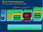 iis 6 0 architecture the transition from iis5 to iis6
