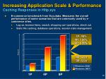 increasing application scale performance caching responses in http sys