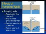 effects of pumping wells