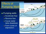 effects of pumping wells32