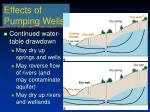 effects of pumping wells33
