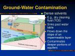 ground water contamination39