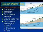 ground water flow