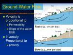 ground water flow28