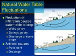 natural water table fluctuations30