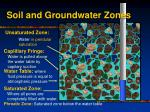 soil and groundwater zones