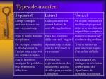 types de transfert