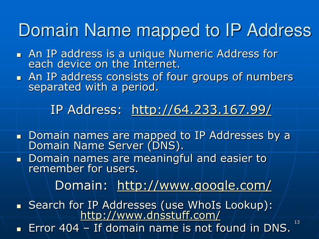 Domain Name mapped to IP Address