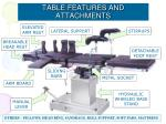 table features and attachments
