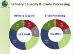 refinery capacity crude processing