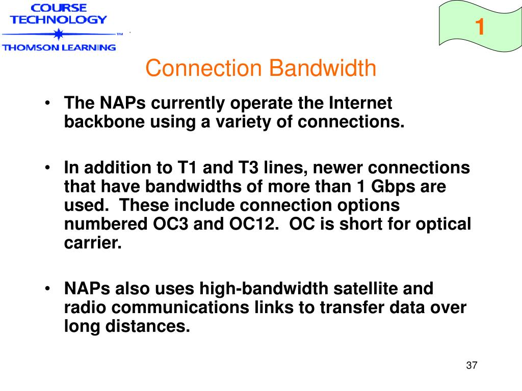 Connection Bandwidth