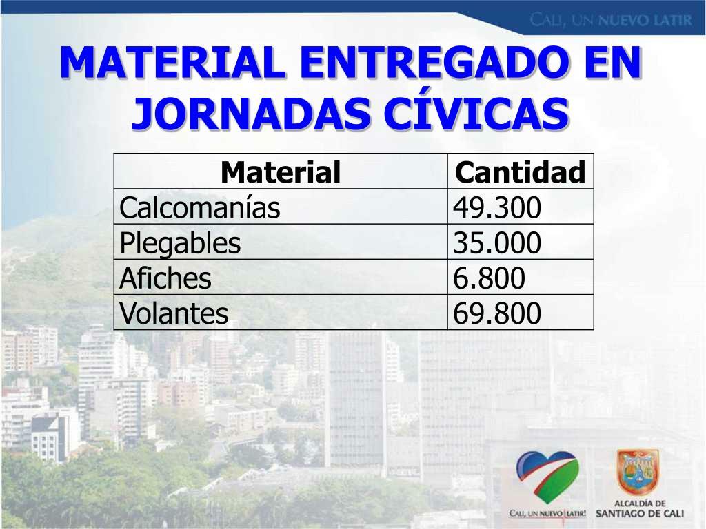 MATERIAL ENTREGADO EN JORNADAS CÍVICAS