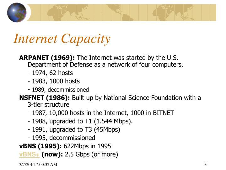 Internet capacity