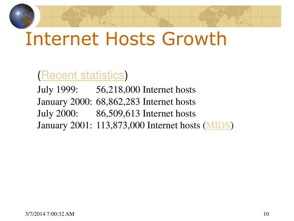 Internet Hosts Growth