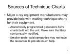 sources of technique charts4