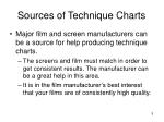 sources of technique charts5