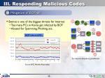 iii responding malicious codes