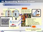 iii responding malicious codes10