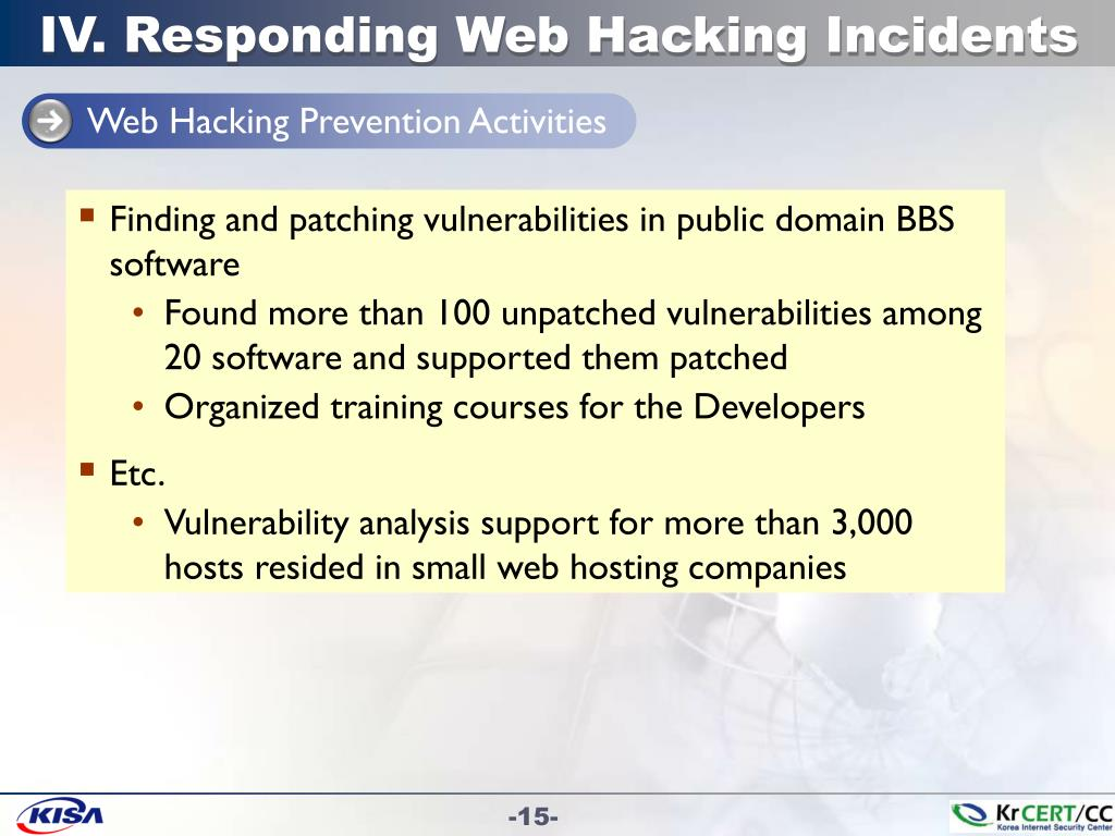 IV. Responding Web Hacking Incidents
