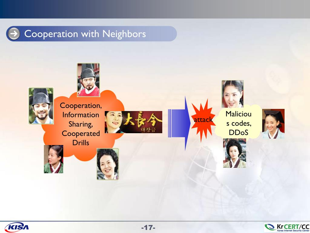 Cooperation with Neighbors