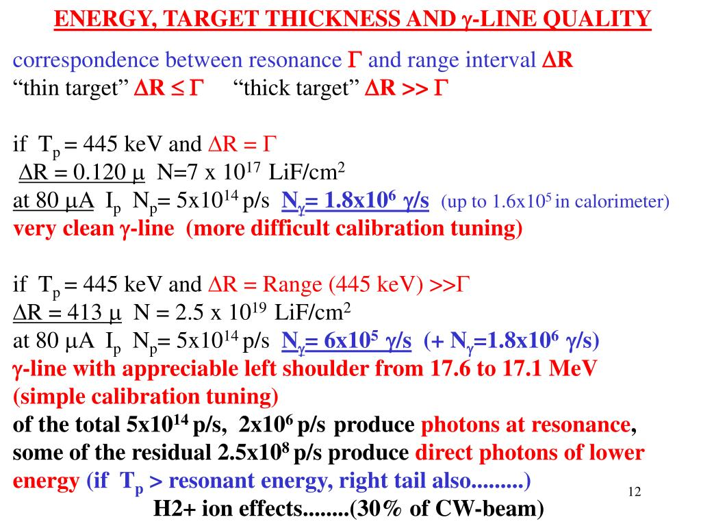 ENERGY, TARGET THICKNESS AND