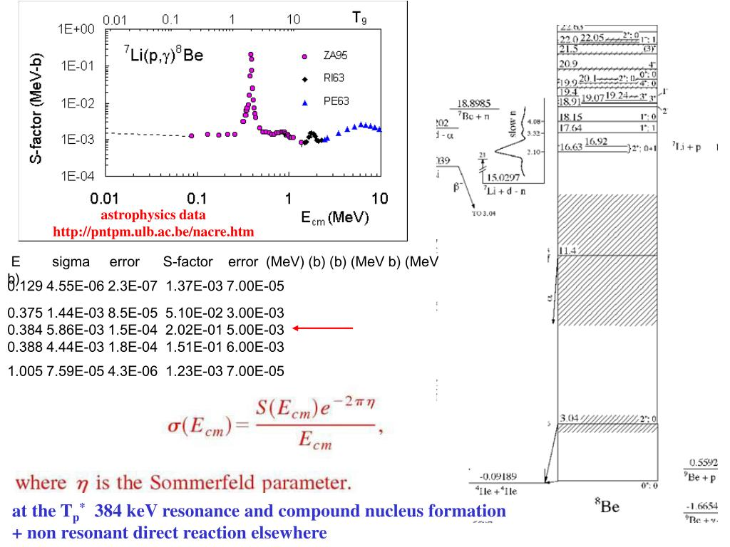 astrophysics data