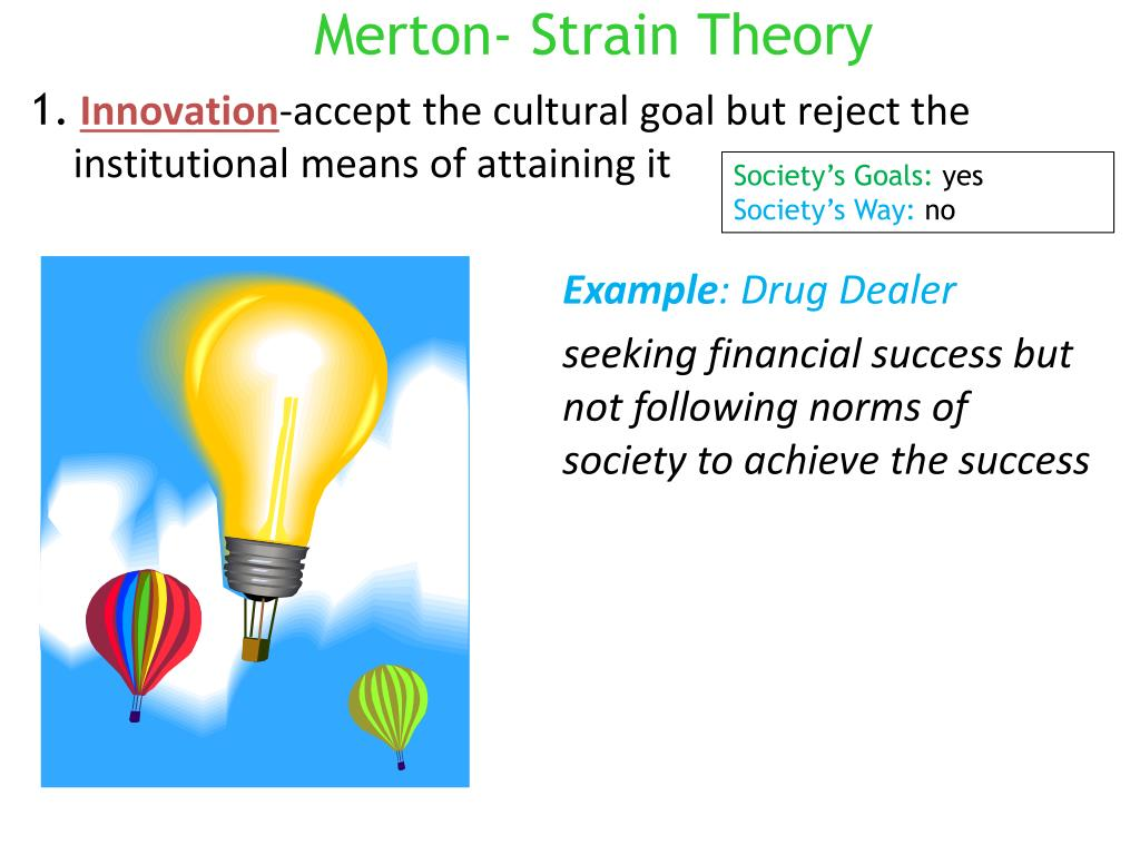 Merton- Strain Theory