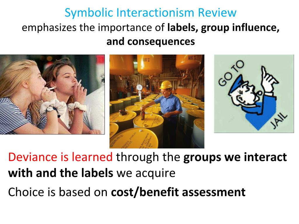 Symbolic Interactionism Review