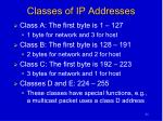 classes of ip addresses