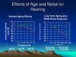 effects of age and noise on hearing