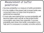 measurement of buffer penetration
