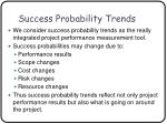 success probability trends
