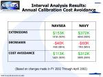 interval analysis results annual calibration cost avoidance