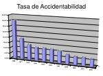 tasa de accidentabilidad6