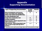 appendix supporting documentation87