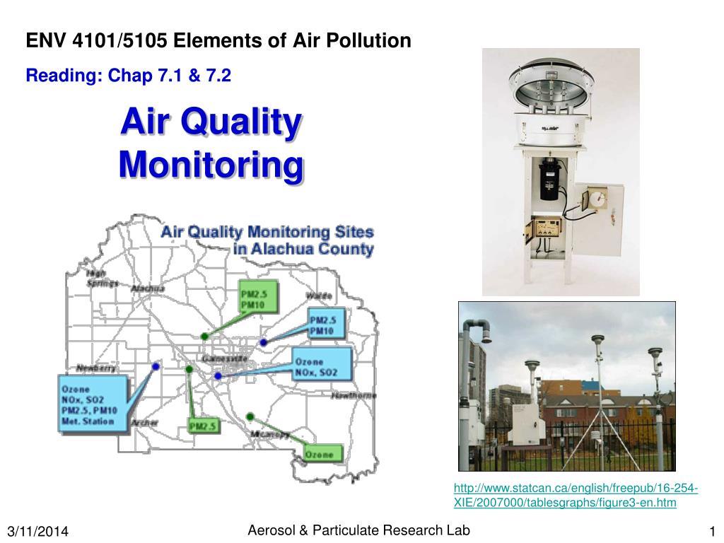 air quality monitoring l.
