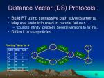 distance vector ds protocols