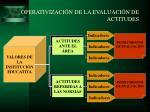 operativizaci n de la evaluaci n de actitudes