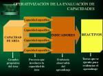 operativizaci n de la evaluaci n de capacidades