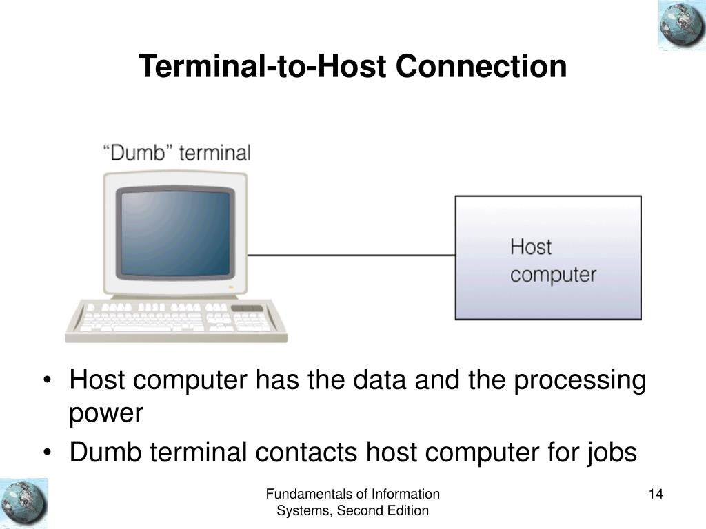 Terminal-to-Host Connection