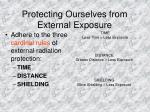 protecting ourselves from external exposure