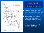 satellite microwave links