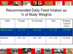 recommended daily feed intakes as of body weights