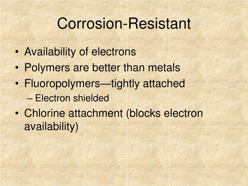Corrosion-Resistant