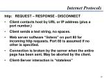 internet protocols18