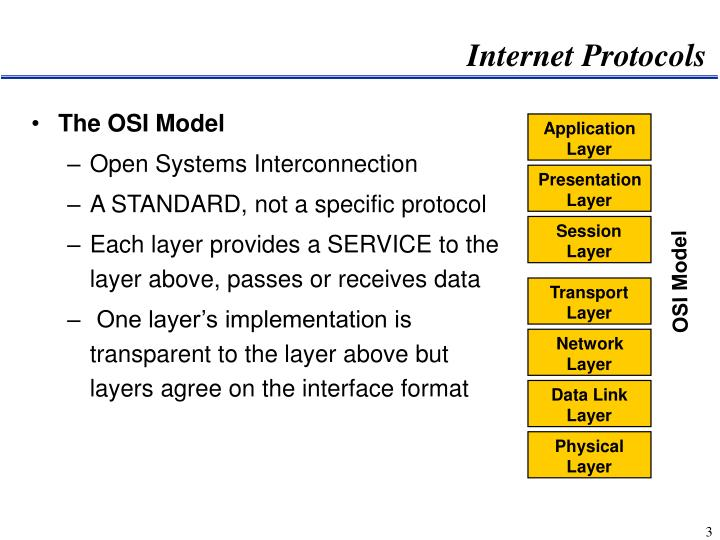 Internet protocols3