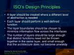 iso s design principles